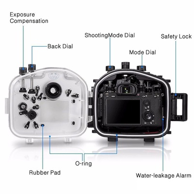 Seafrogs 40m 130ft Underwater Camera Housing Case for Sony A9 Camera